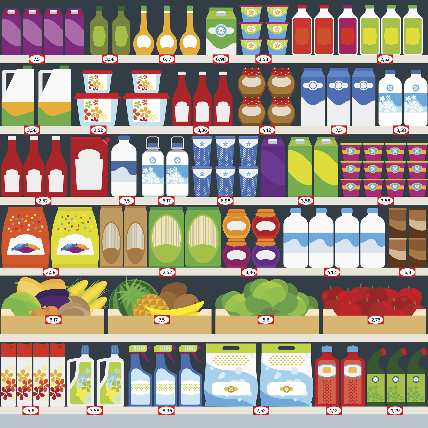 Store shelves with groceries background - ClickZ